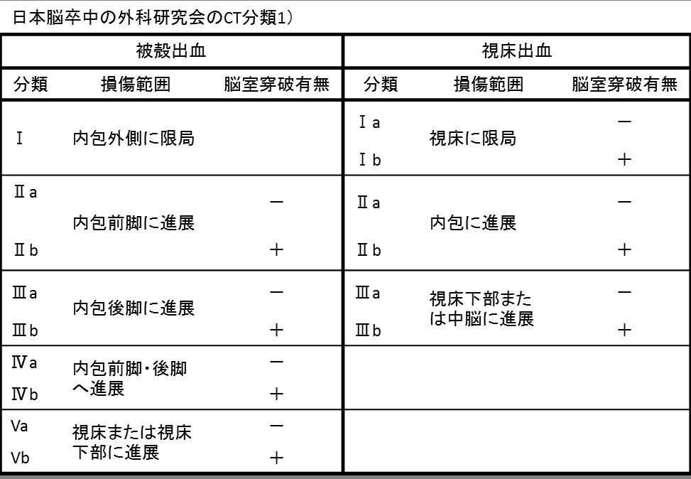 2015121119375654e